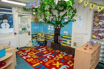 Hillcity Day Nursery